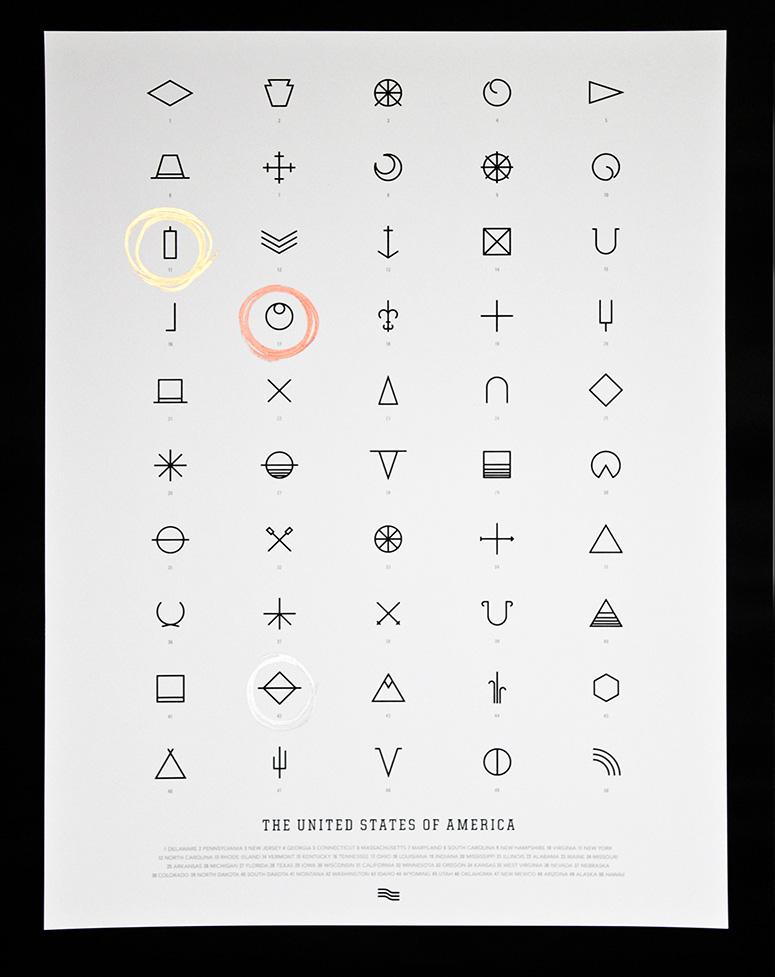 USA Glyph Print