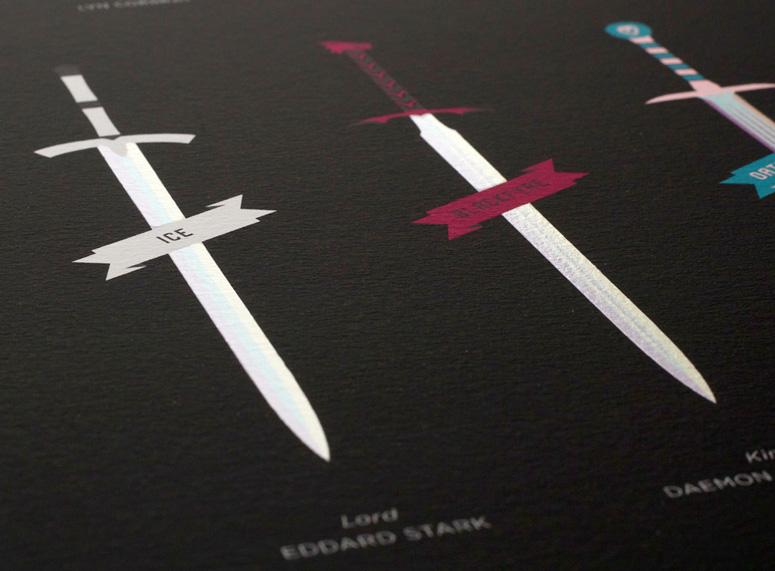 thesis binding swords
