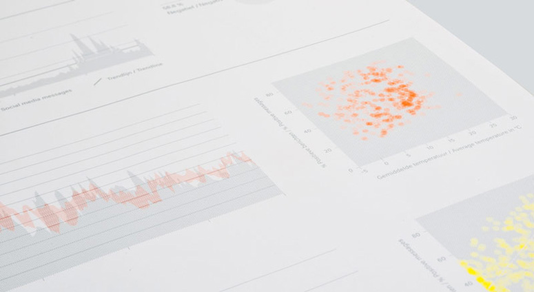 Social Media Weather Sentiment vs. KNMI Weather Data Poster