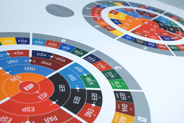 World Cup Radial Bracket Poster