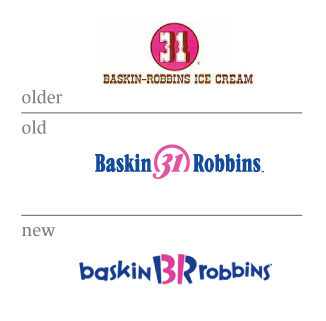 conclusion baskin robbins To discover the hidden meaning in the baskin robbins logo, one would  in  conclusion, one may argue that often times, brands resort to logo.