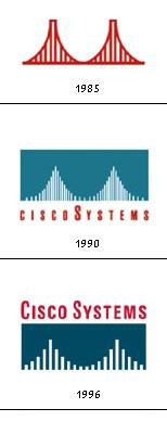 Cisco Identity Evolution