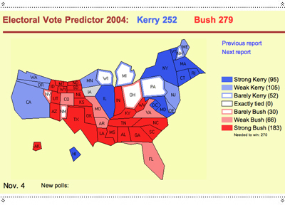 electoral_vote_predictor.jpg